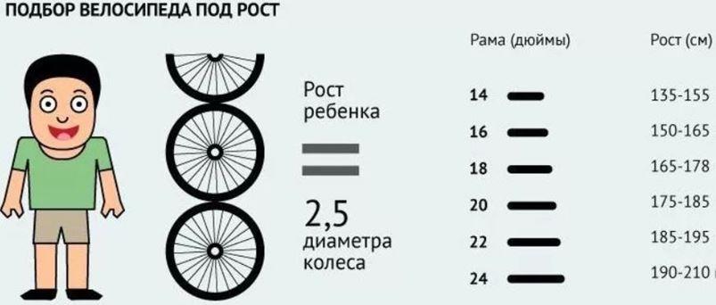 Подбор велосипеда по росту