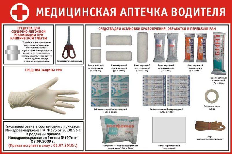 Изображение - Состав автомобильной аптечки в 2019 году, срок годности sostav-aptechki-803x535